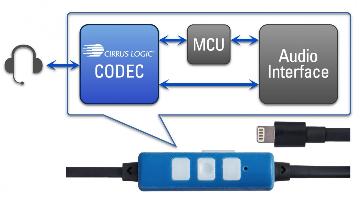 """Vor """"iPhone 7"""": Referenzplattform für Lightning-Kopfhörer verfügbar"""