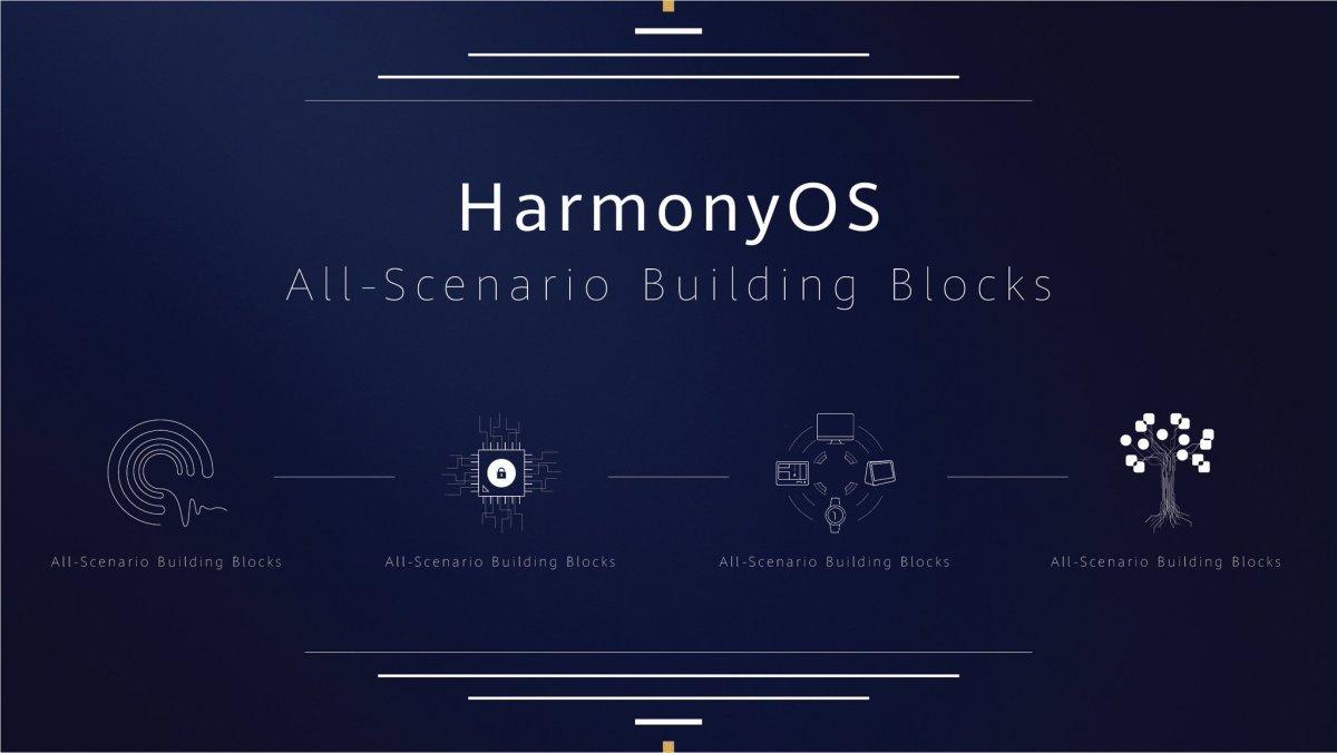 HarmonyOS ist offiziell: Huaweis Betriebssystem kann Android ersetzen