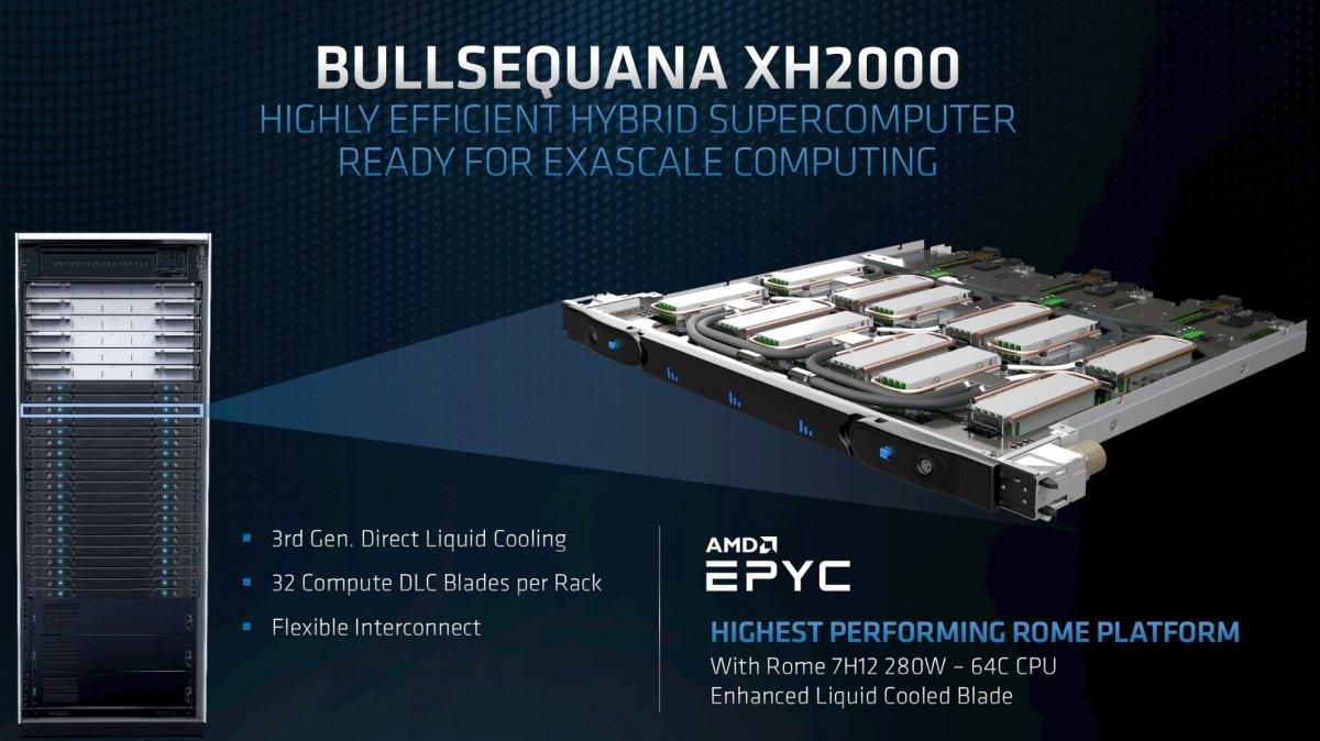 AMD beschleunigt Epyc-CPU für Supercomputer