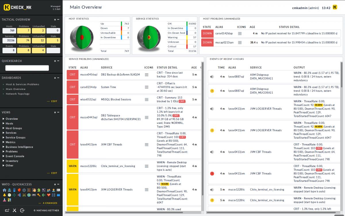 Aufgefrischt und fit für die Cloud: Checkmk 1.6 ist fast fertig