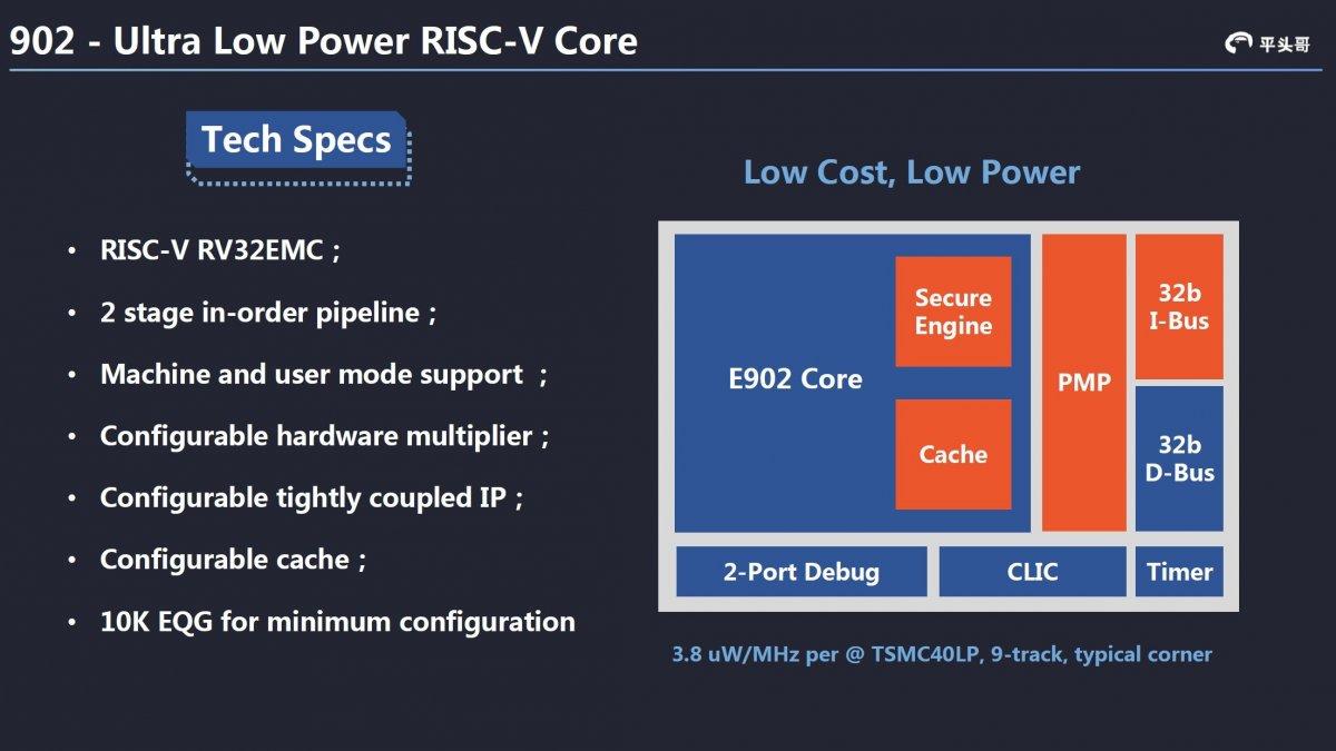 RISC-V-Core von Alibaba offengelegt