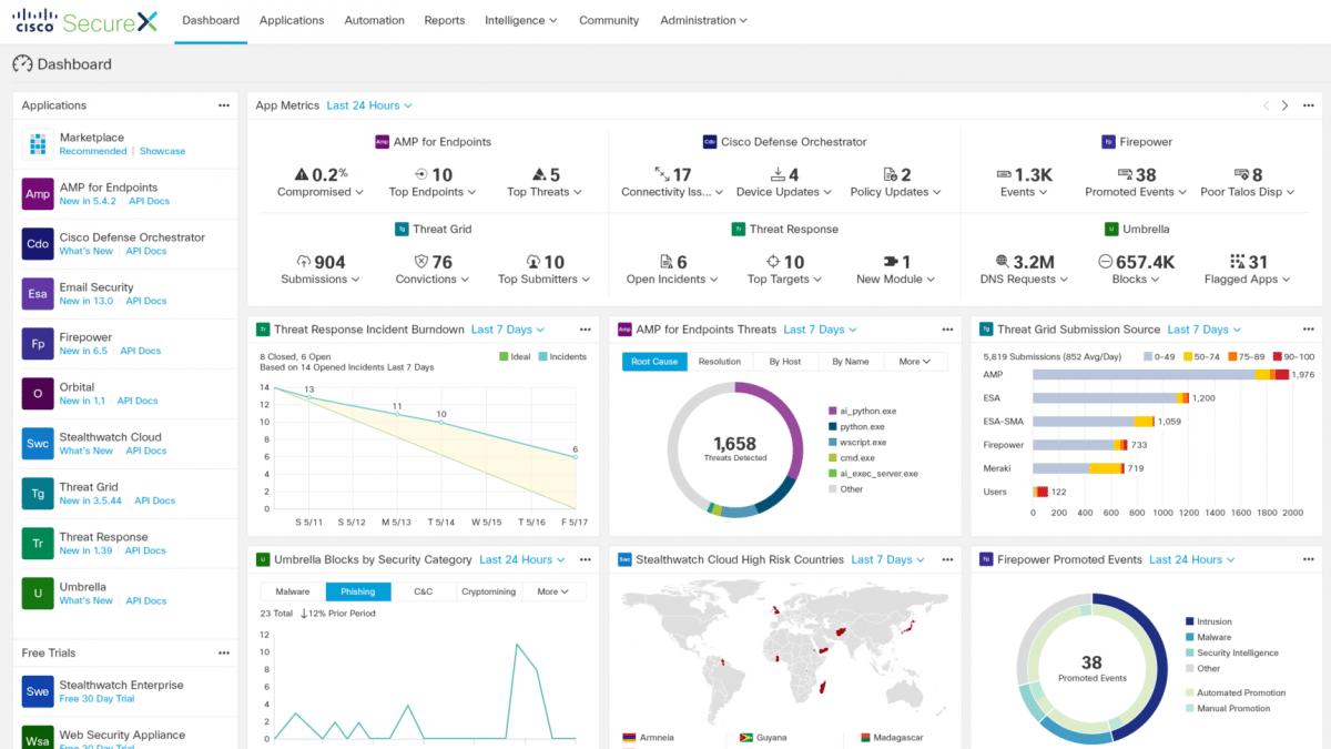 SecureX: Cisco will die gesamte IT-Sicherheit in einem Cloud-Dienst bündeln
