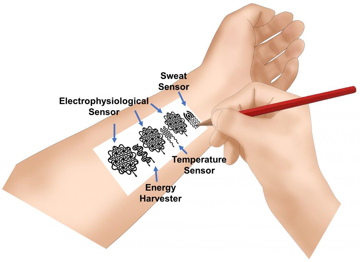 Aus Papier und mit Bleistift gezeichnet: Mess-Sensoren für die Haut