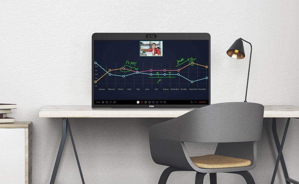 All-in-One-PC: Videokonferenz-Anbieter Zoom steigt in Hardware-Markt ein