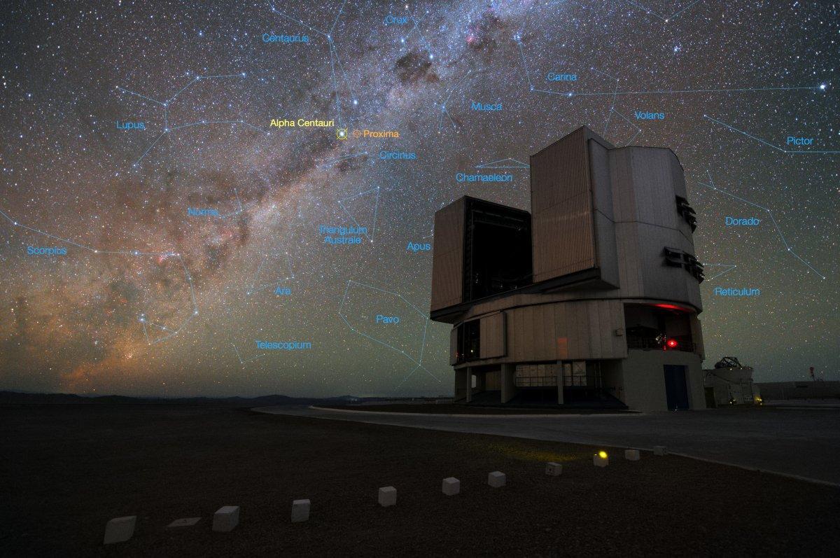Alpha Centauri: Erstmals Exoplanet in habitabler Zone direkt beobachtet? - heise online