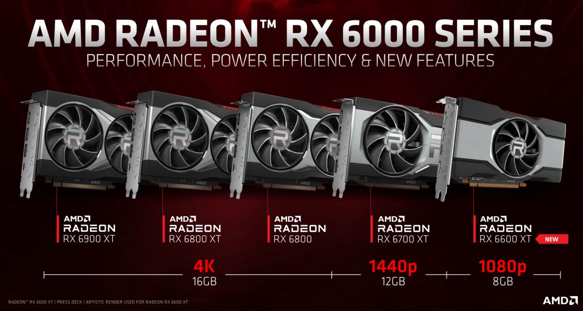 AMD stellt die Radeon RX 6600 XT für 380 Euro gegen Nvidias GeForce RTX 3060
