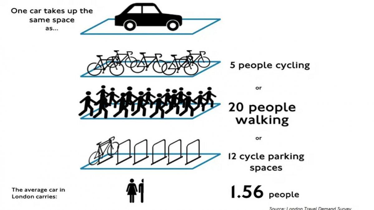 Mehr Rechte für britischen Fuß- und Radverkehr