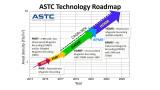 Branchenverband stellt 100-TByte-Festplatten für 2025 in Aussicht