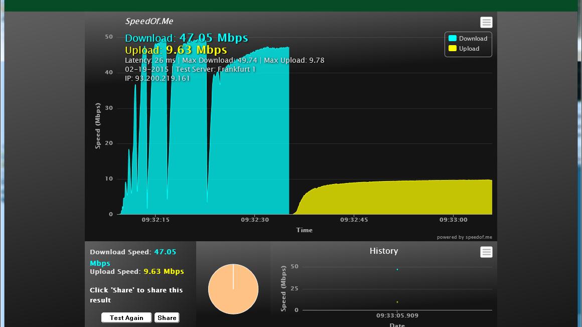 Geschwindigkeit Dating Daten