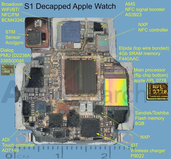 Apple Watch: S1-Chip mit 512 MByte Arbeitsspeicher