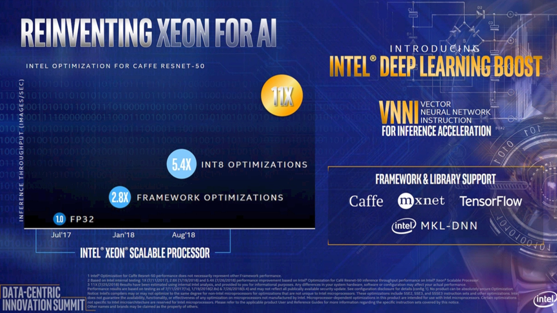 New Xeon processors: Intel promises double AI performance