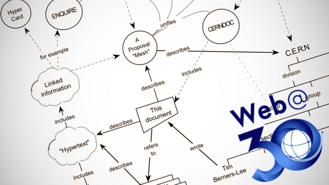 Das World Wide Web wird 30: (K)ein Grund zum Feiern