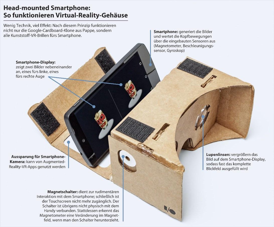 virtual reality the next big thing vr brillen im vergleich c 39 t magazin. Black Bedroom Furniture Sets. Home Design Ideas