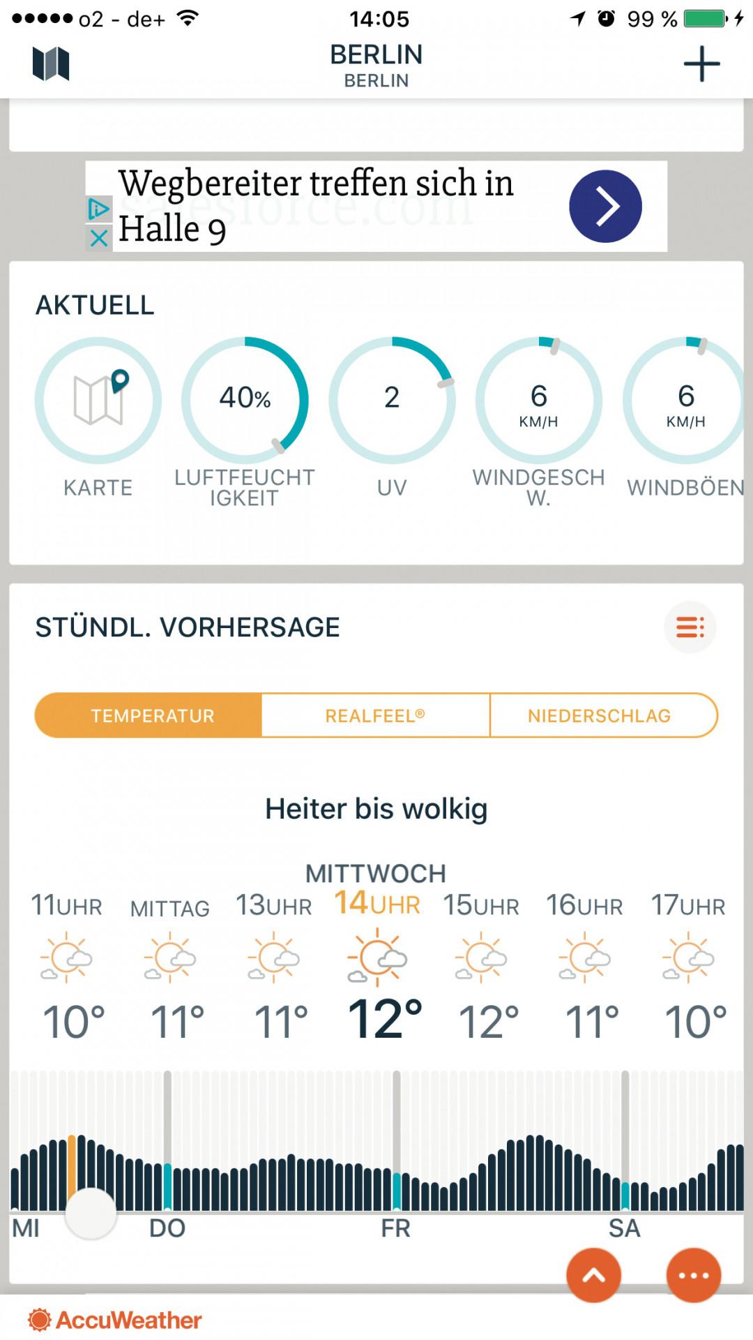 Wetter Apps Welche Lassen Sie Im Regen Stehen Welche Nicht Ct
