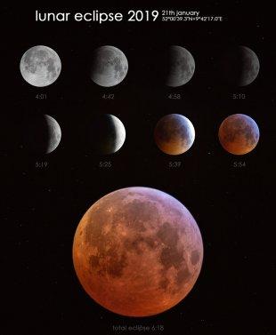 Mondfinsternis 2019 von Mario Konang - Lightrecords
