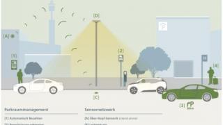 Siemens hilft Autofahrern bei der Parkplatzsuche