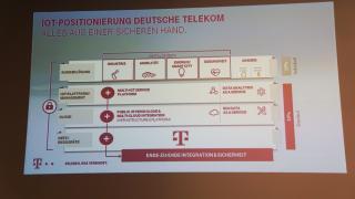 Telekom setzt bei IoT-Plattform auf Microsofts Azure