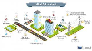 5G: Telcos machen mobil gegen Netzneutralität