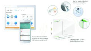 Amazons Sprachsteuerung Alexa für die Smart-Home-Plattform der Telekom