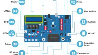 Tinylab ? ein Hardware-Prototyping-Board aus Istanbul mit Arduino-Kern