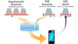 LTE-Advanced: Vodafone und Ericsson rüsten sich für Downlink-Beschleuniger