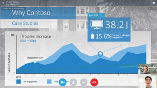 Skype for Business: Content Sharing für die Android-App