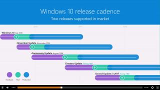 Neue Ausgabe von Windows 10 Ende 2017 verfestigt sich