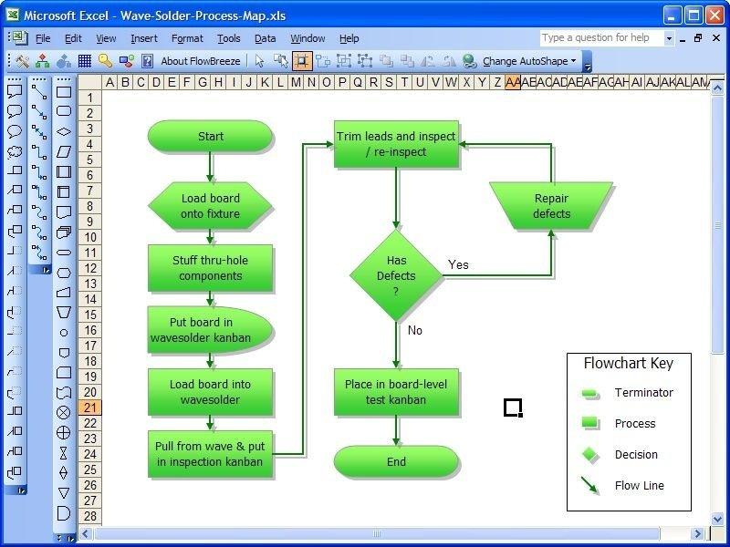 Flowbreeze Flowchart Software Standard Edition Heise