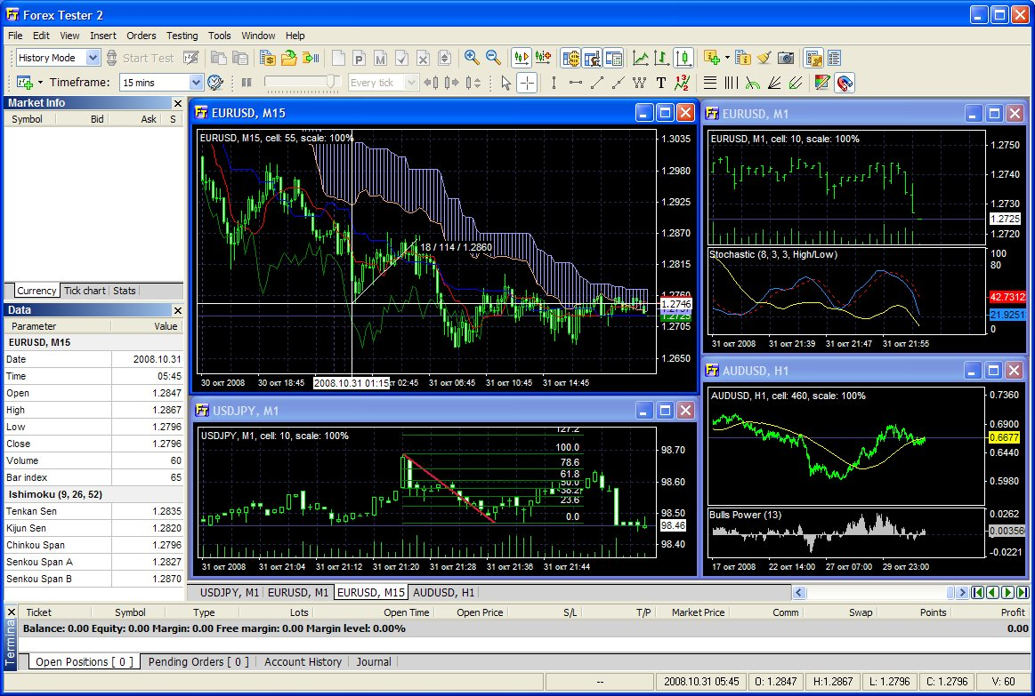 Forex tester 1 download