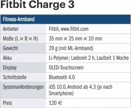 fitbit charge 3 helligkeit einstellen