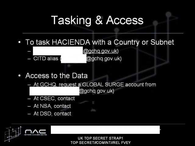 Hacienda, Mugshot, Olympia, ORB - Slides and Graphics