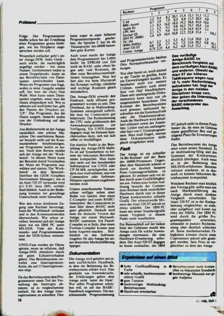 Rezension des Amiga 1000 in c't 1/86