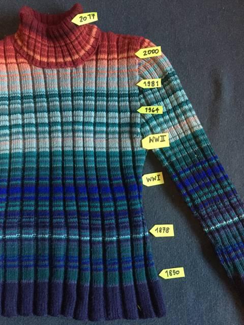 Ein geringelter Pullover: Unten sind vor allem dunkelblaue Streifen, nach oben werden sie heller und roter. Daran liegen Jahreszahlen an.