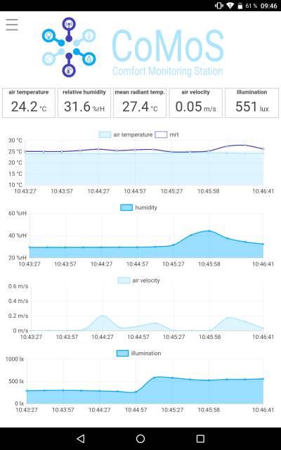 Screenshot der CoMoS-App mit Anzeigen von Temperatur, Luftfeuchtigkeit und Helligkeit.
