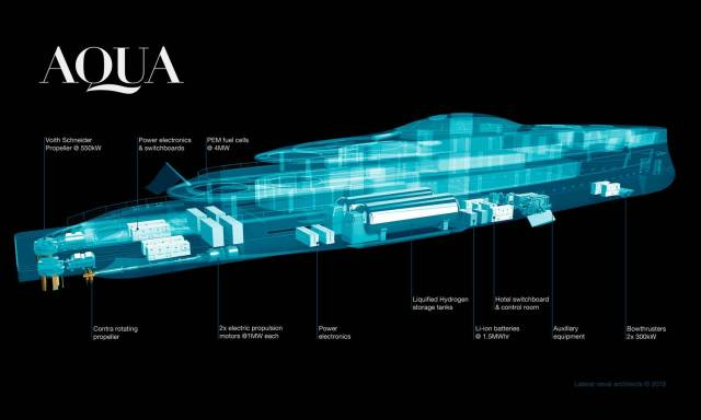"Brennstoffzellen-Yacht ""Aqua"""