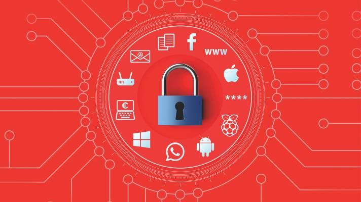 Die c't-Sicherheits-Checkliste 2020