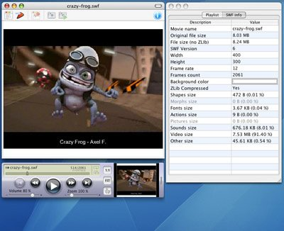 Elmedia Player (ehemals SWF & FLV Player for Mac)