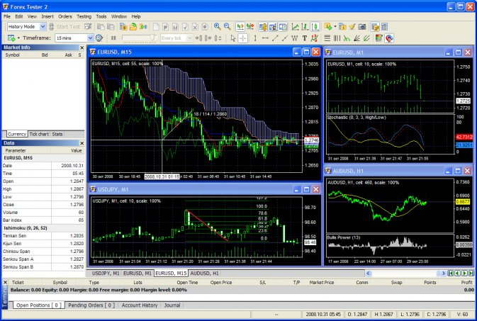 Forex trading software for linux currency forex meta software