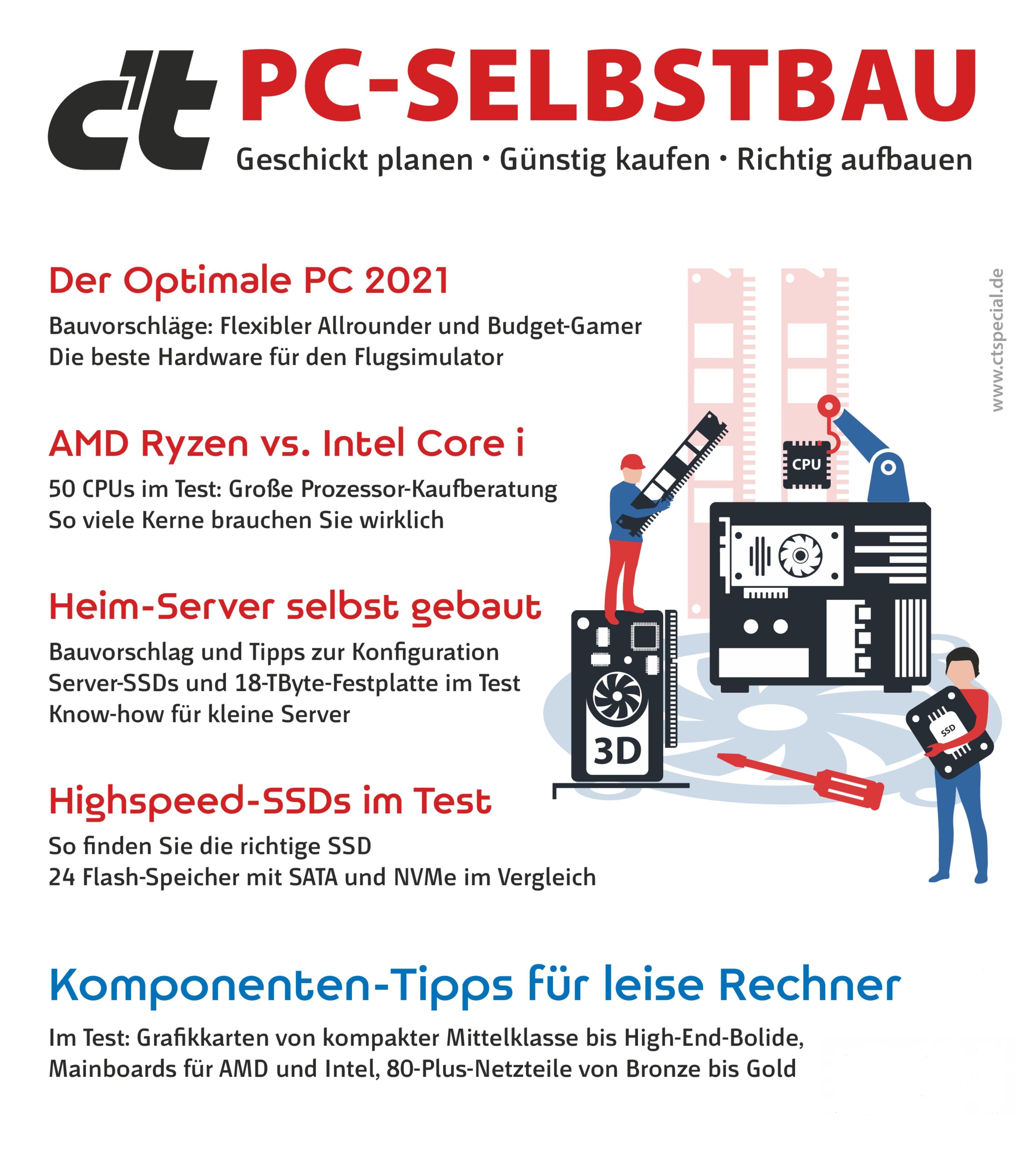 c't PC-Selbstbau 2020