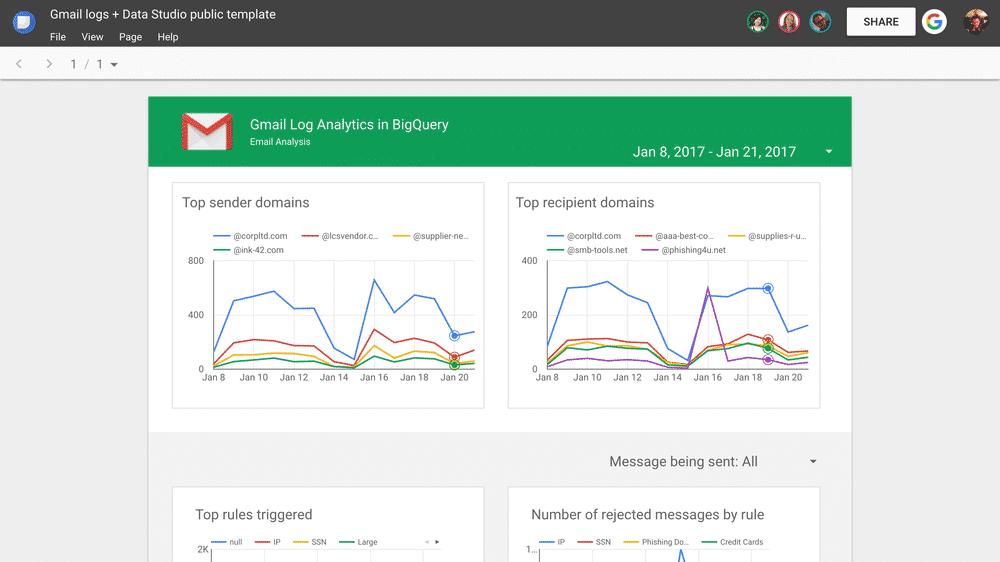 Google spendiert seiner G Suite weitere Profi-Funktionen