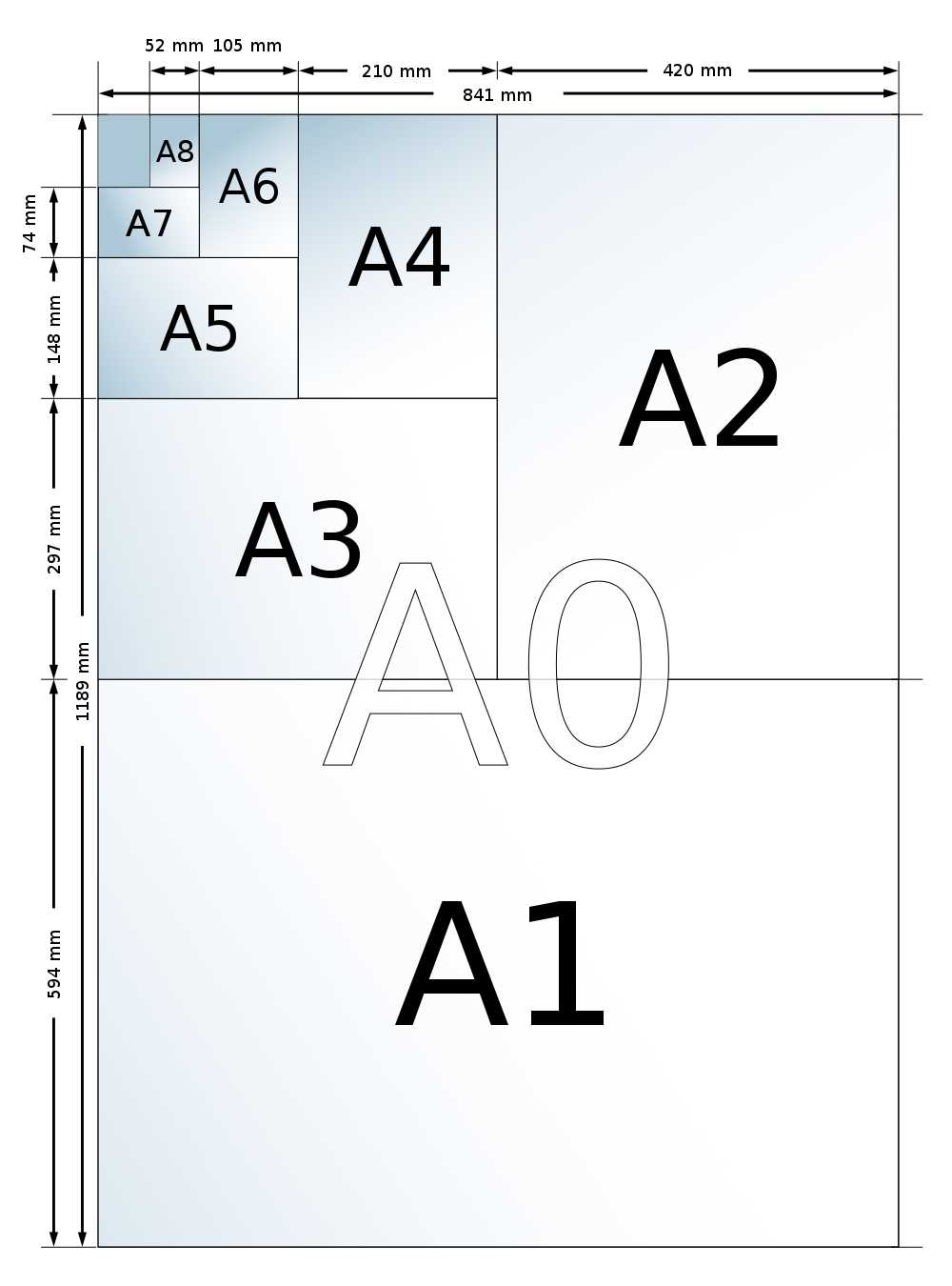 Ein Inhalt der DIN 476: Die Maße von DIN A0 bis DIN A8. Die Hälfte des jeweilig größeren Formats bildet dabei das kleinere Format.