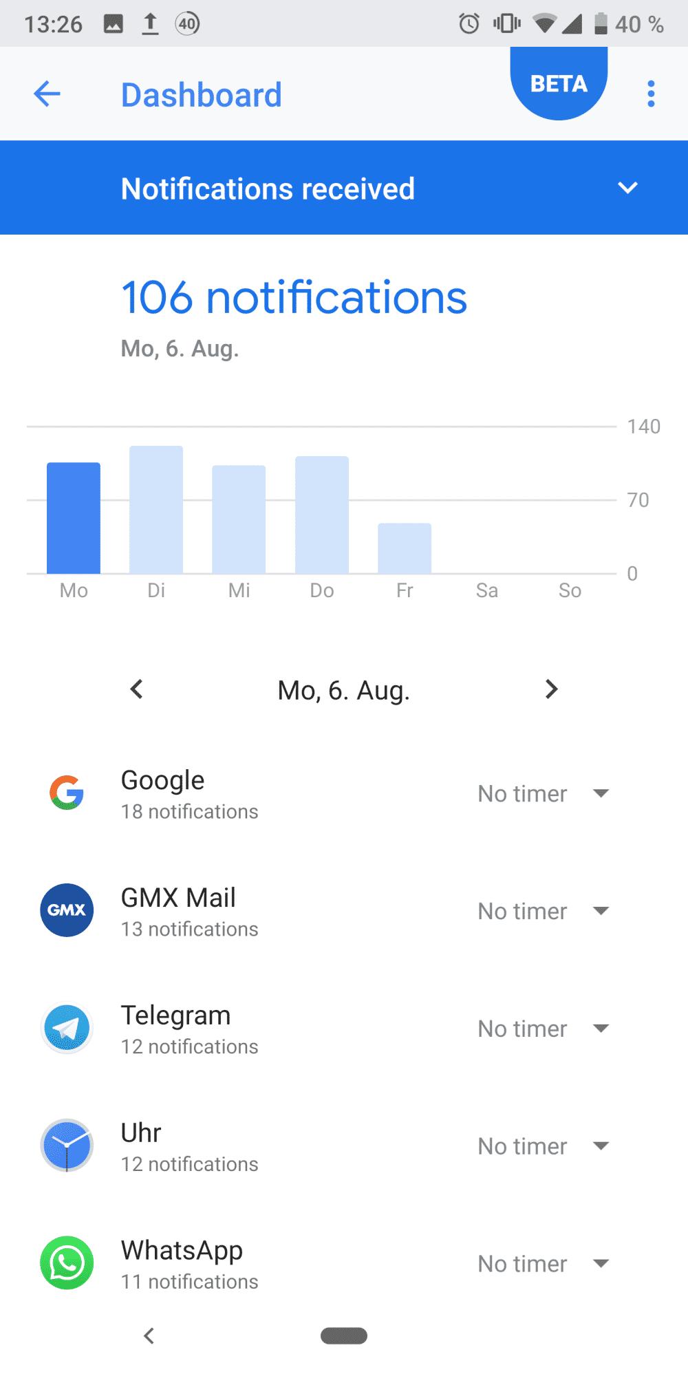 Welche Apps schicken die meisten Notifikationen? In Android P lässt sich das nun einfach herausfinden.