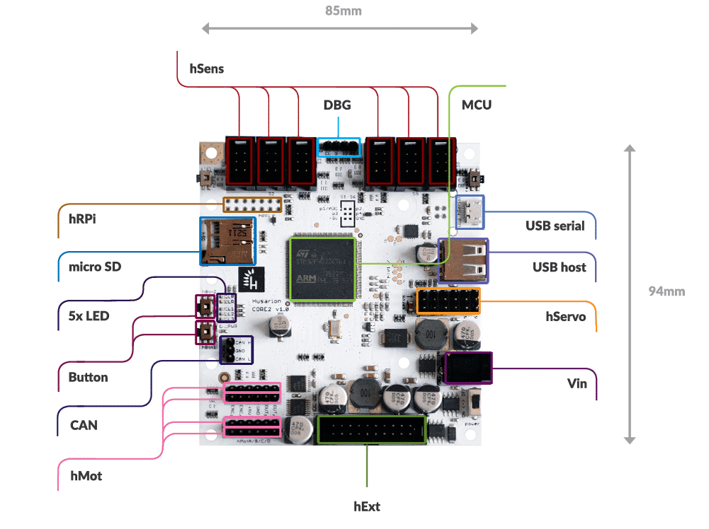 Rapid Prototyping für Robotor