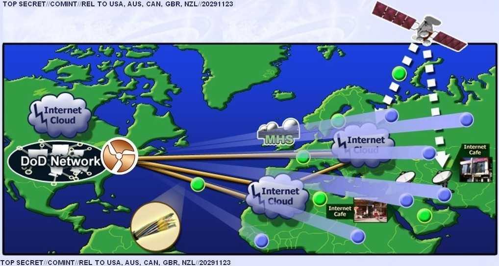 Eine Darstellung des Netzes aus infizierten Rechnern und Netzen.