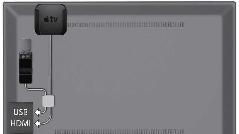 Totalmount Pro Hangt Apple Tv Und Siri Remote An Den Fernseher
