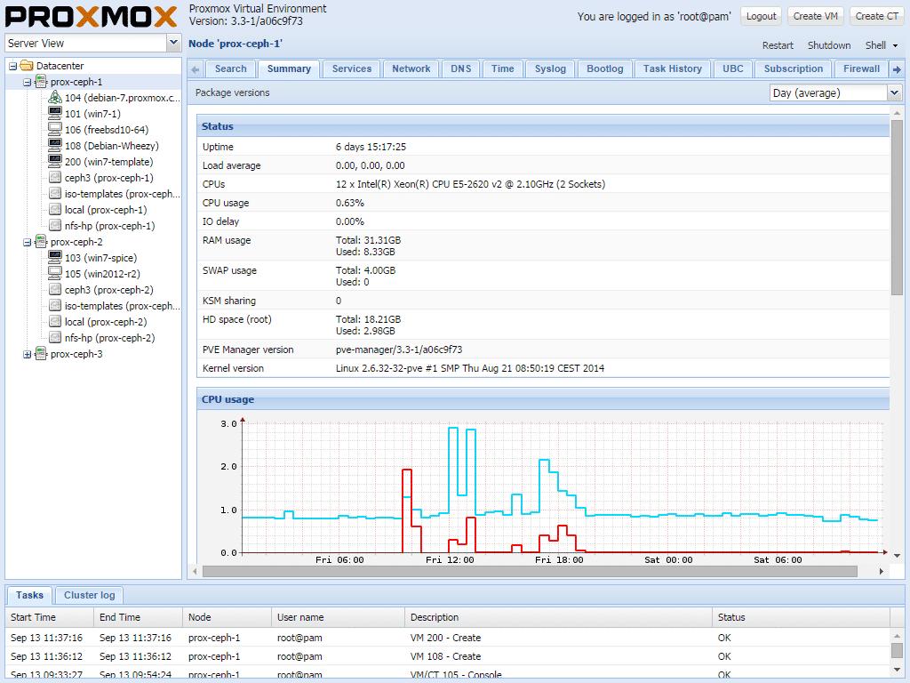 Bedienoberfläche von Proxmox VE 3.3