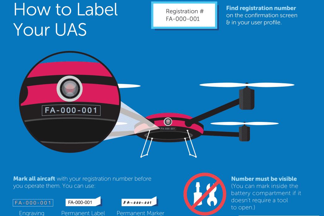 Drohnen Registrierung Anleitung USA FAA