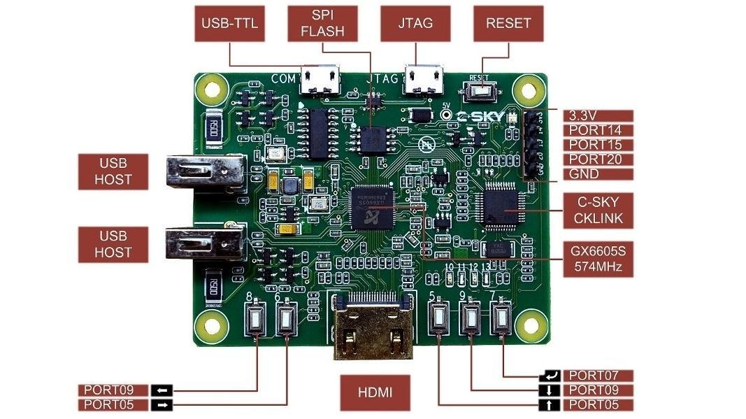 5-Euro-Bastlerboard aus China mit HDMI für Linux | heise online