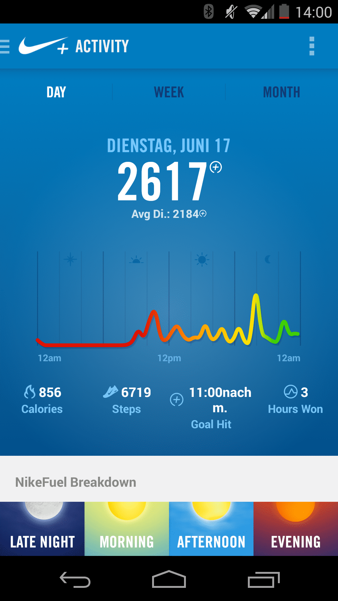 Nike Fuelband trackt nun auch per Android-App | heise online