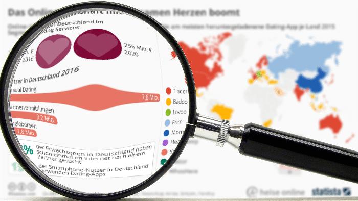 Statistik online dating Deutschland